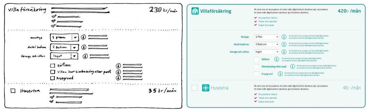SalusAnsvar_Teckna_Villa-composed-v2